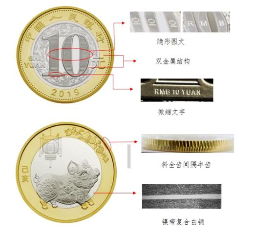 双色铜合金纪念币防伪特征